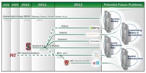 EvolutionCombine20120702