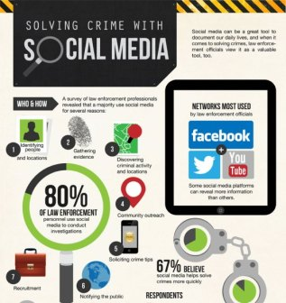 solving-crime-with-social-media-1